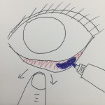 眼軟膏使い方
